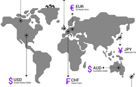 מהם המטבעות הנפוצים בשוק הפורקס (Forex)?